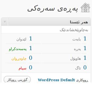 kordi - دانلود وردپرس با زبان کردی