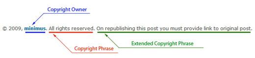 Copyrighted Post preview - درج کپی رایت اختصاصی در انتهای مطالب وردپرسی با Copyrighted Post