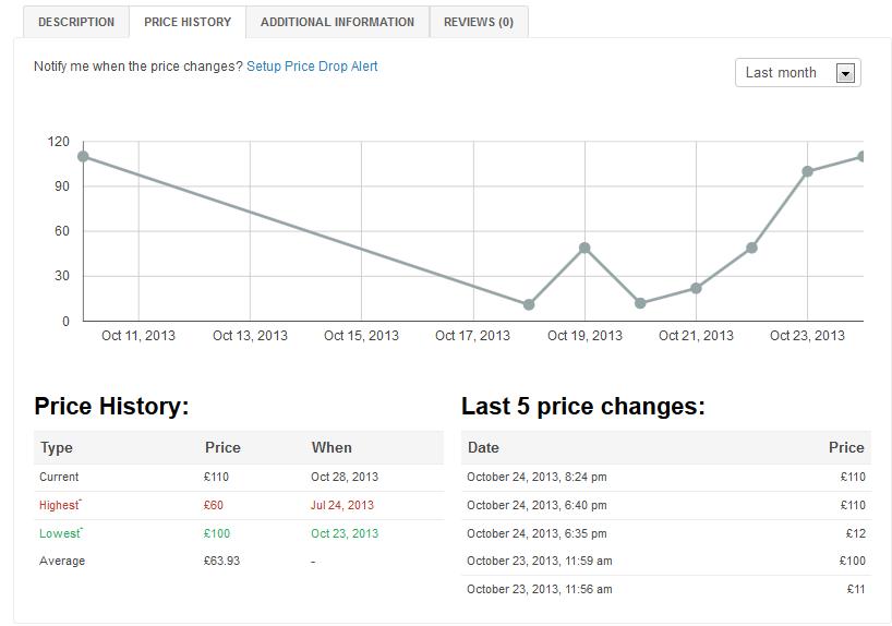 plot prices 1 - نمودار حرفه ای تغییر قیمت در ووکامرس با افزونه Plot prices