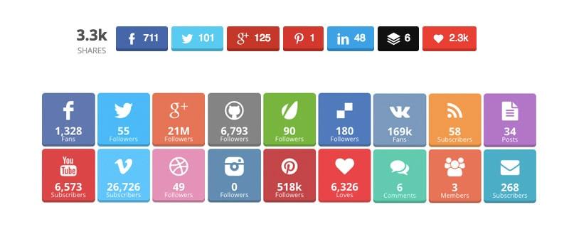 Easy Social Share Buttons - ساخت دکمه های اشتراگ گذاری با افزونه Easy Social Share