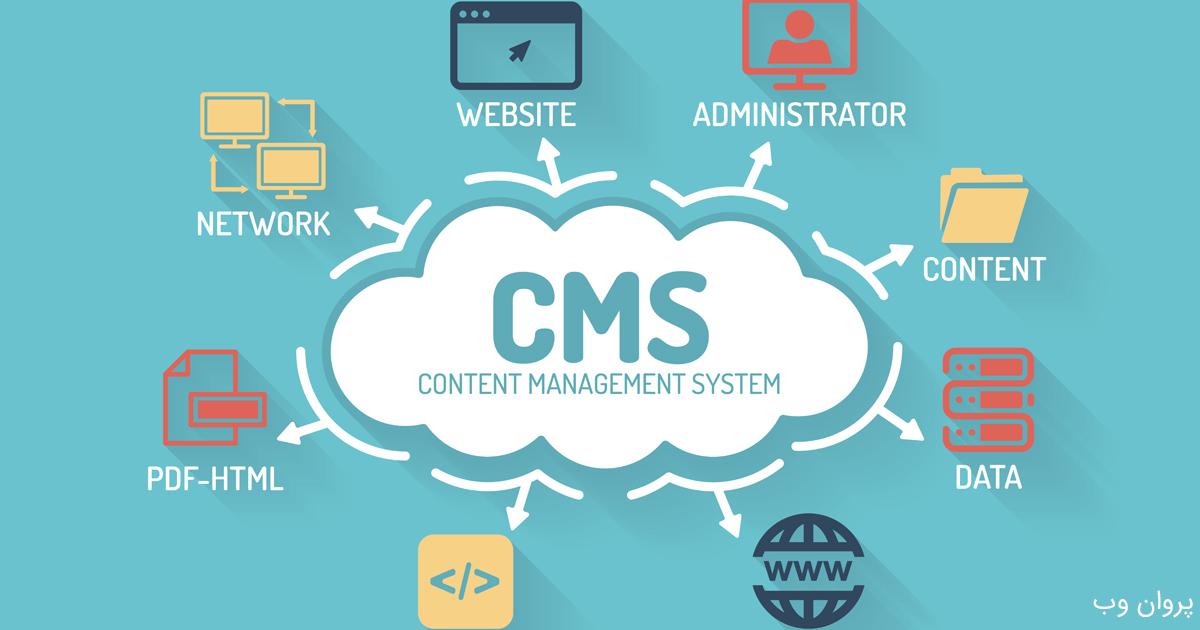 CMS - مدیریت سایت وردپرس و نکات سئو برای مطالب سایت | نکات سئو و بهینه سازی