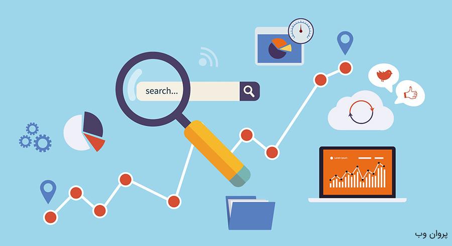 SEOWP - ساخت سایت تبلیغاتی با وردپرس و سایت ساز در 10 مرحله | سایت آگهی با وردپرس
