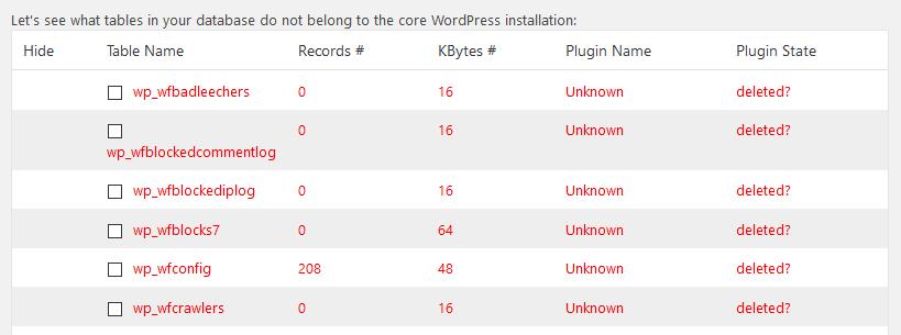 wp delete plugin db tables left over database table list - کاهش حجم دیتابیس وردپرس | بهینه سازی پایگاه داده وردپرس