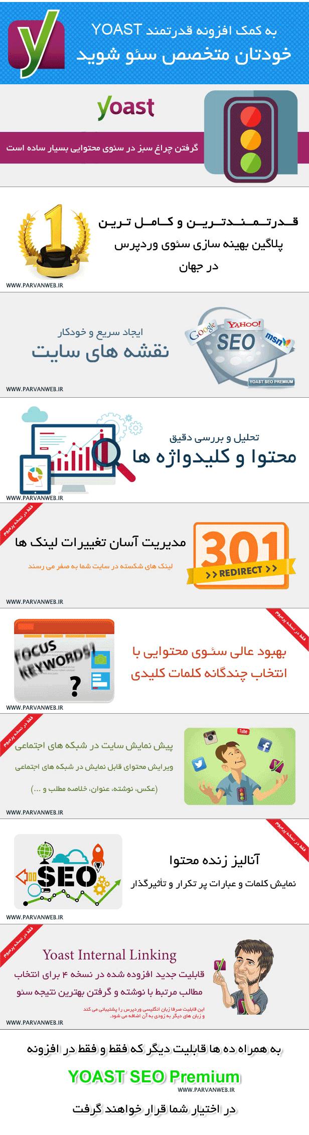 banner wordpress seo yoast - افزونه سئو وردپرس نسخه حرفه ای Yoast SEO Premium کاملا فارسی