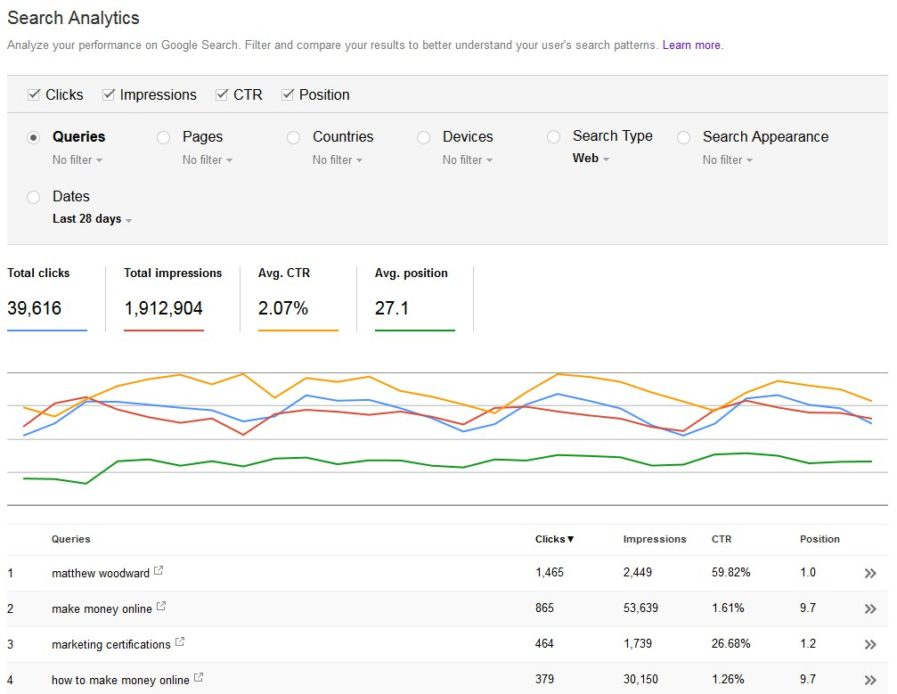Screenshot 121816 092914 AM 897x694 - بهترین ابزار بررسی سئو سایت | کنسول جستجو گوگل و ابزار Google Keyword Planner