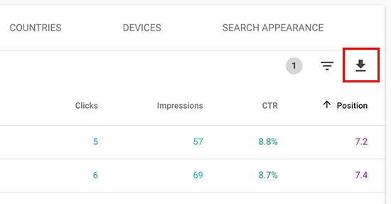 downloaddata - 15 نکته موثر آموزش کنسول جستجوی گوگل | گوگل وبمستر تولز برای افزایش رتبه سایت