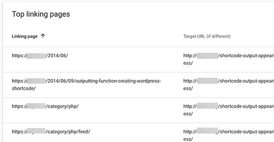 extenallinks - 15 نکته موثر آموزش کنسول جستجوی گوگل | گوگل وبمستر تولز برای افزایش رتبه سایت