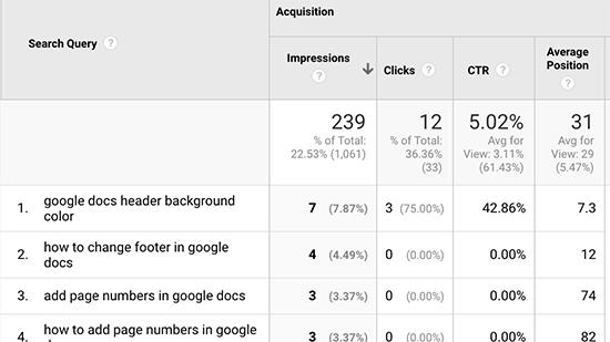 landingpage keywords - 15 نکته موثر آموزش کنسول جستجوی گوگل | گوگل وبمستر تولز برای افزایش رتبه سایت