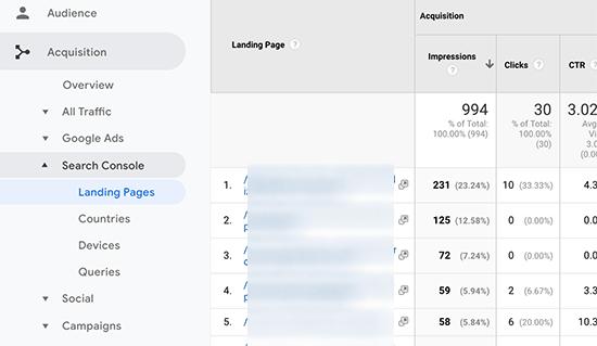 scdatainga - 15 نکته موثر آموزش کنسول جستجوی گوگل | گوگل وبمستر تولز برای افزایش رتبه سایت