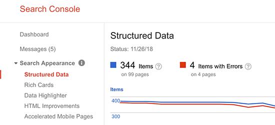 structureddata - 15 نکته موثر آموزش کنسول جستجوی گوگل | گوگل وبمستر تولز برای افزایش رتبه سایت