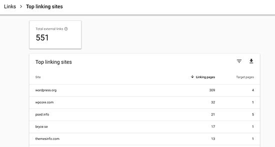 toplinkingsites - 15 نکته موثر آموزش کنسول جستجوی گوگل | گوگل وبمستر تولز برای افزایش رتبه سایت