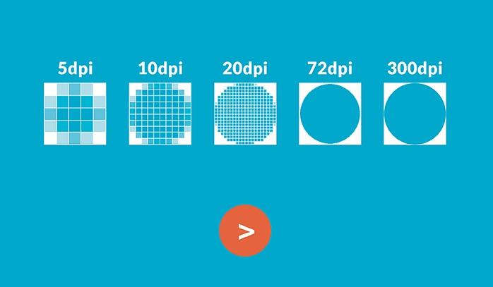 resoulation - آموزش بهینه سازی تصاویر وردپرس و کاهش حجم عکس برای سایت