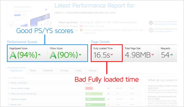 New Project - افزایش سرعت سایت وردپرس با آموزش GTmetrix | آپدیت جدید