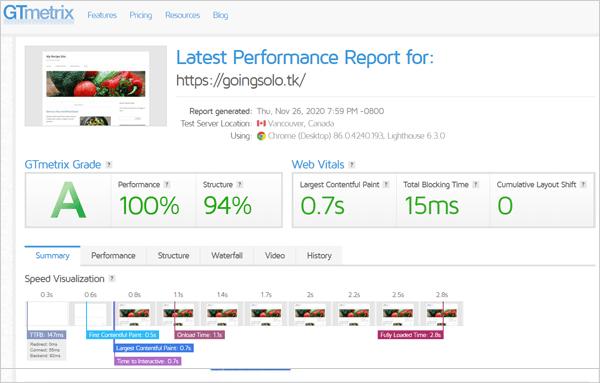 gtmetrix test 01 2 - افزایش سرعت سایت وردپرس با آموزش GTmetrix | آپدیت جدید
